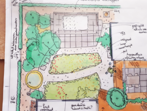 schets van achtertuin